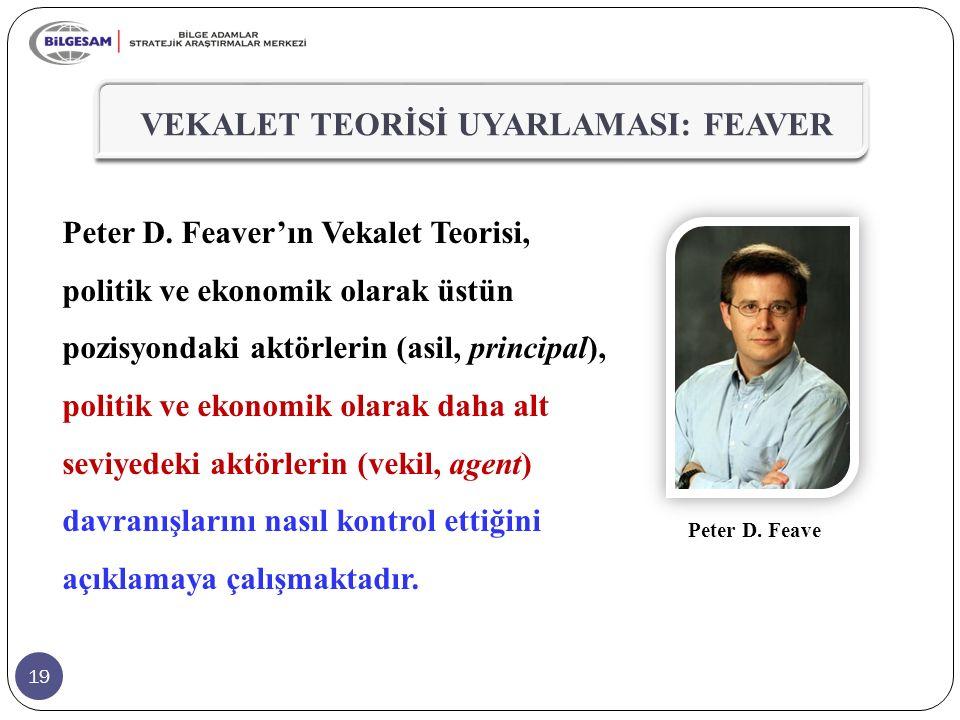 19 VEKALET TEORİSİ UYARLAMASI: FEAVER Peter D.