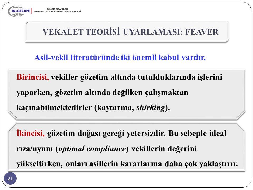 21 Asil-vekil literatüründe iki önemli kabul vardır.
