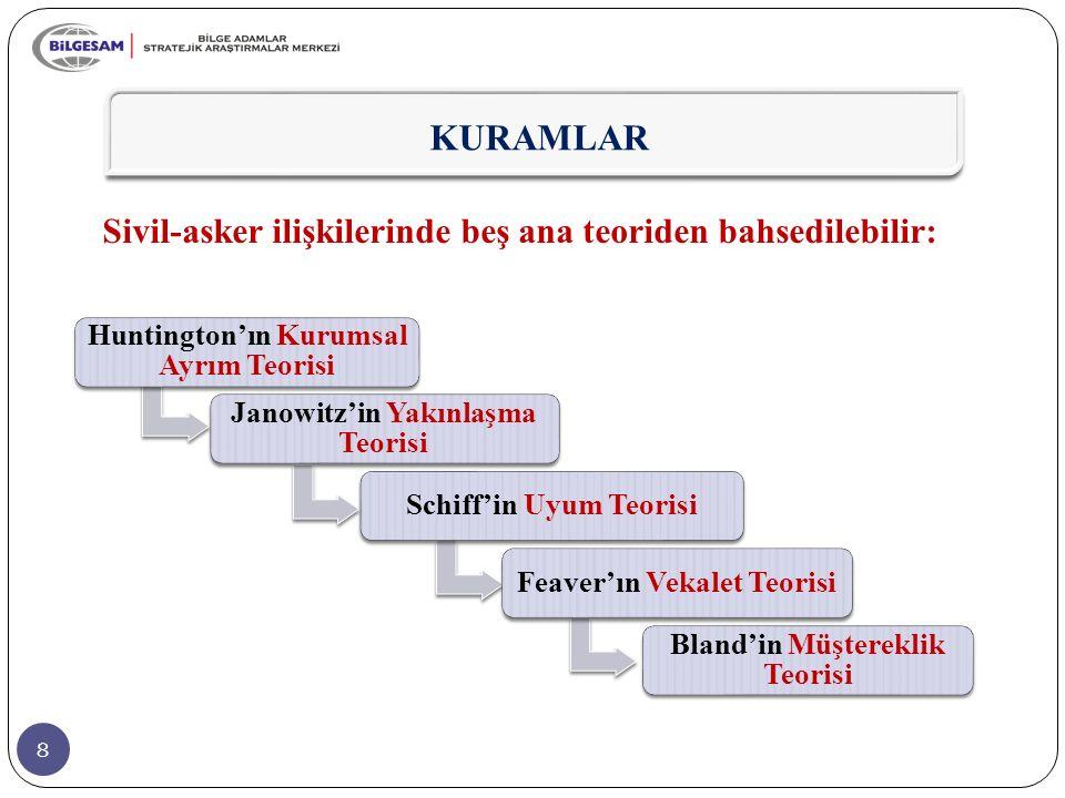 99 Sayıştay Kanunu'nda 2010 yılında yapılan değişiklerle birlikte, askeri harcamalar ve TSK bütçesi üzerinde daha etkin bir denetim mekanizması kurulmuştur.