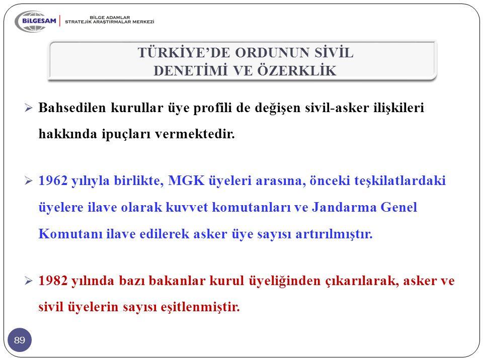 89  Bahsedilen kurullar üye profili de değişen sivil-asker ilişkileri hakkında ipuçları vermektedir.