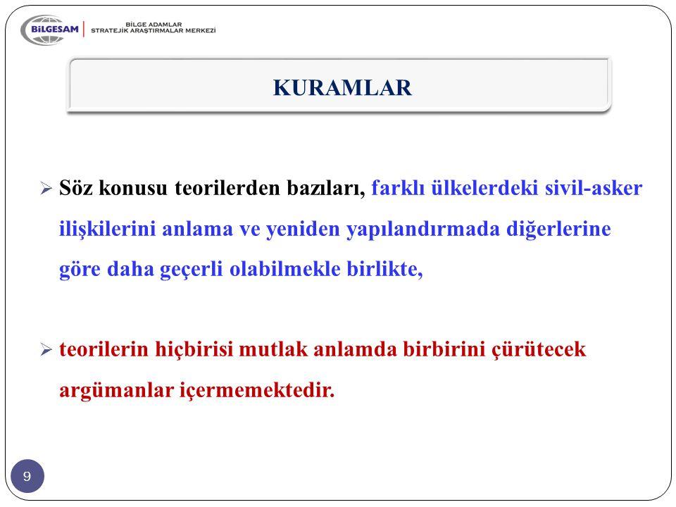 SİVİL-ASKER İLİŞKİLERİ Prof.Dr. Atilla SANDIKLI