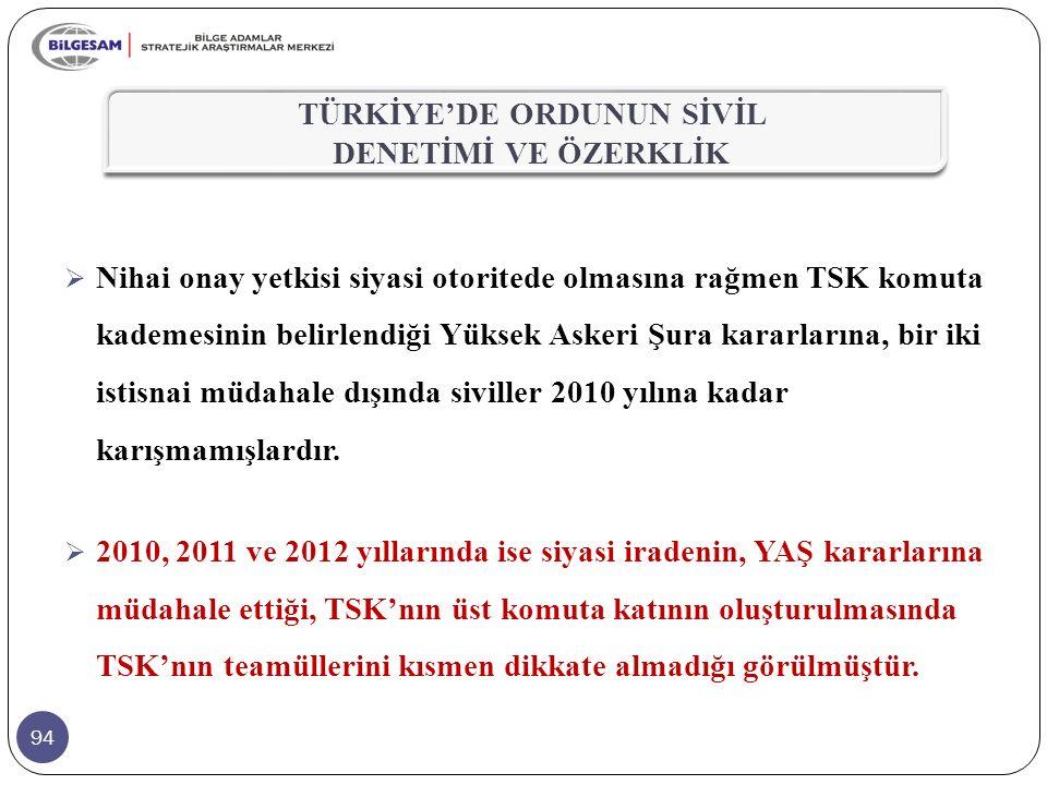 94  Nihai onay yetkisi siyasi otoritede olmasına rağmen TSK komuta kademesinin belirlendiği Yüksek Askeri Şura kararlarına, bir iki istisnai müdahale dışında siviller 2010 yılına kadar karışmamışlardır.