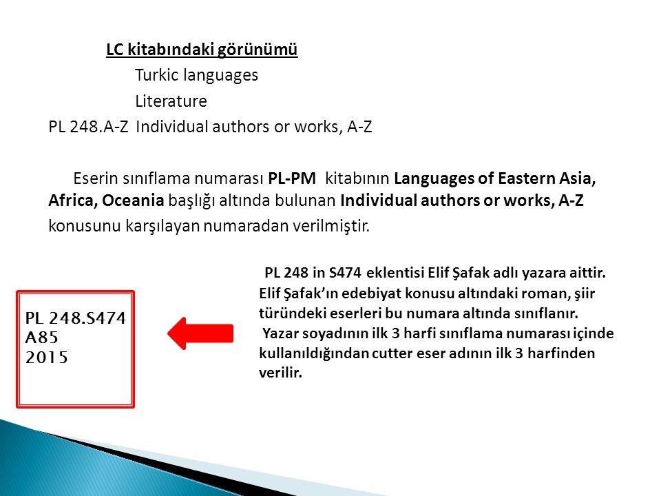LC kitabındaki görünümü Turkic languages Literature PL 248.A-Z Individual authors or works, A-Z Eserin sınıflama numarası PL-PM kitabının Languages of Eastern Asia, Africa, Oceania başlığı altında bulunan Individual authors or works, A-Z konusunu karşılayan numaradan verilmiştir.
