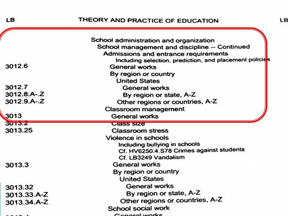 LB 3013 B37 2014 Eserin sınıflama numarası L (Education) kitabının Theory and Practice of Education başlığı altında bulunan Classroom management General works konusunu karşılayan numaradan verilmiştir.