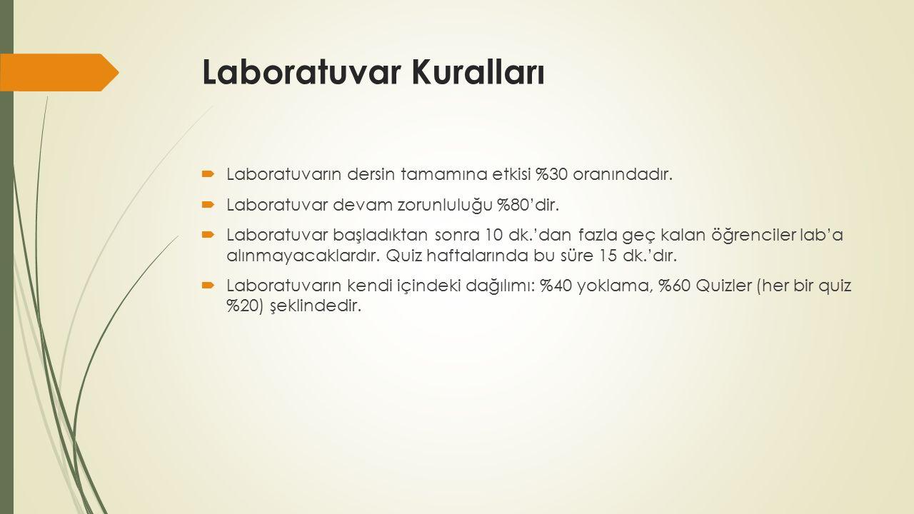 Laboratuvar Kuralları  Laboratuvarın dersin tamamına etkisi %30 oranındadır.