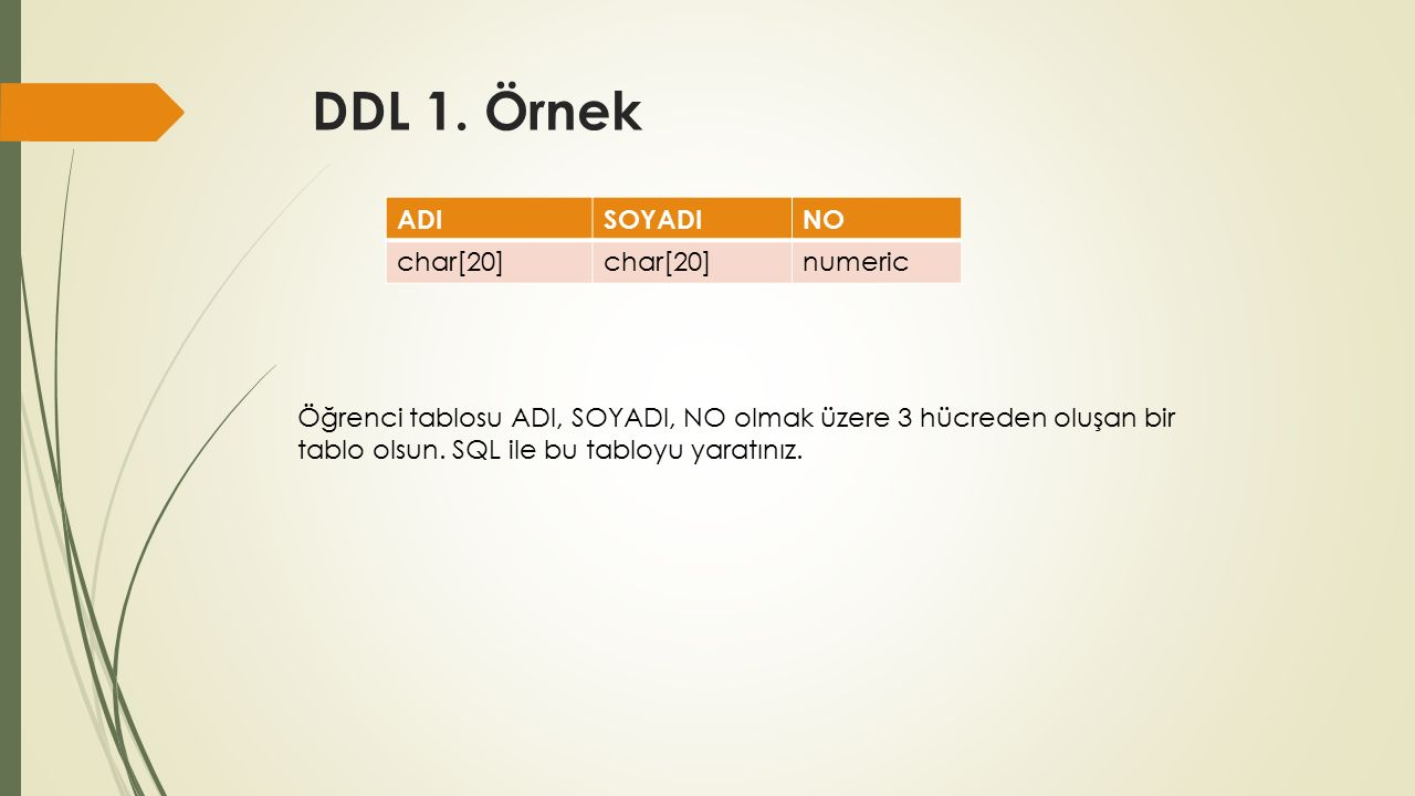DDL 1.