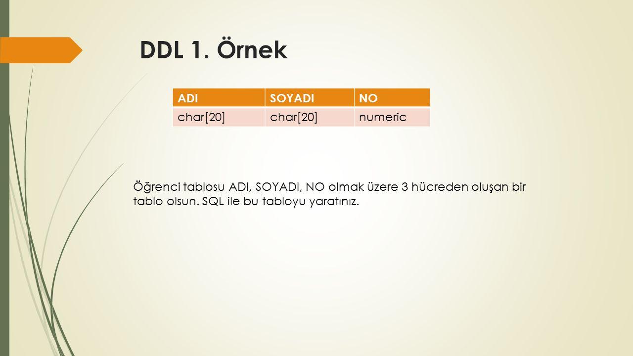 DDL 1. Örnek ADISOYADINO char[20] numeric Öğrenci tablosu ADI, SOYADI, NO olmak üzere 3 hücreden oluşan bir tablo olsun. SQL ile bu tabloyu yaratınız.