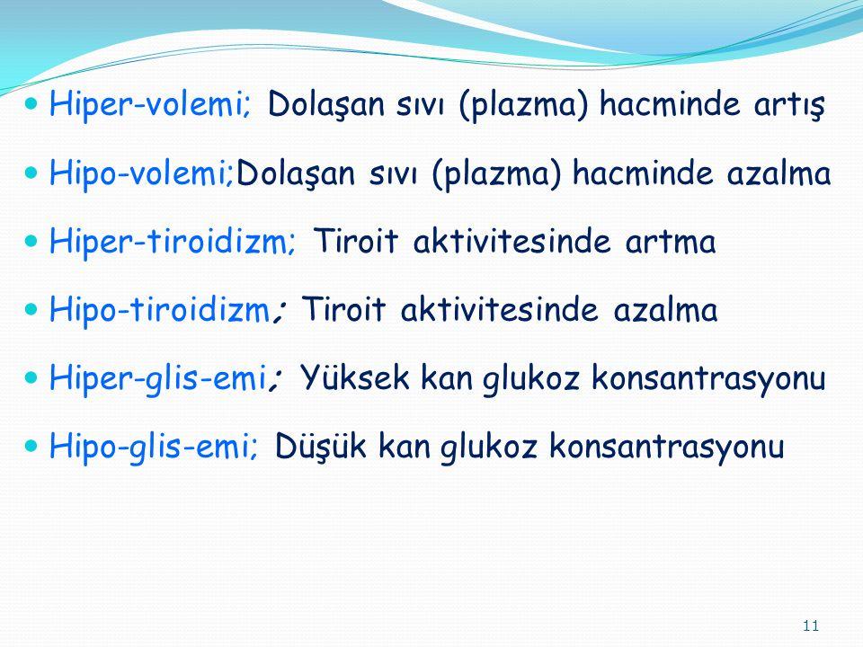 Hiper-volemi; Dolaşan sıvı (plazma) hacminde artış Hipo-volemi;Dolaşan sıvı (plazma) hacminde azalma Hiper-tiroidizm; Tiroit aktivitesinde artma Hipo-tiroidizm; Tiroit aktivitesinde azalma Hiper-glis-emi; Yüksek kan glukoz konsantrasyonu Hipo-glis-emi; Düşük kan glukoz konsantrasyonu 11