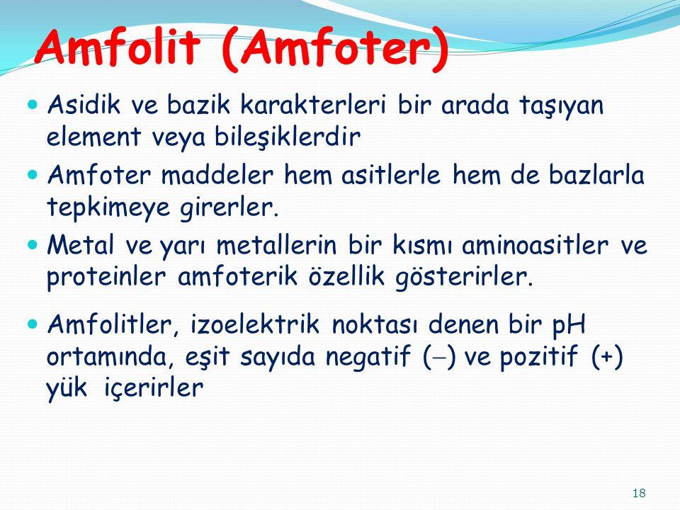 Amfolit (Amfoter) Asidik ve bazik karakterleri bir arada taşıyan element veya bileşiklerdir Amfoter maddeler hem asitlerle hem de bazlarla tepkimeye girerler.
