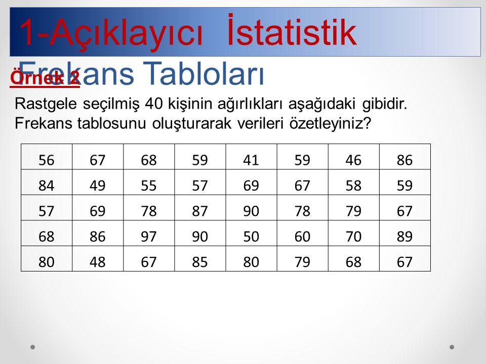 1-Açıklayıcı İstatistik Frekans Tabloları Örnek 2 Rastgele seçilmiş 40 kişinin ağırlıkları aşağıdaki gibidir.
