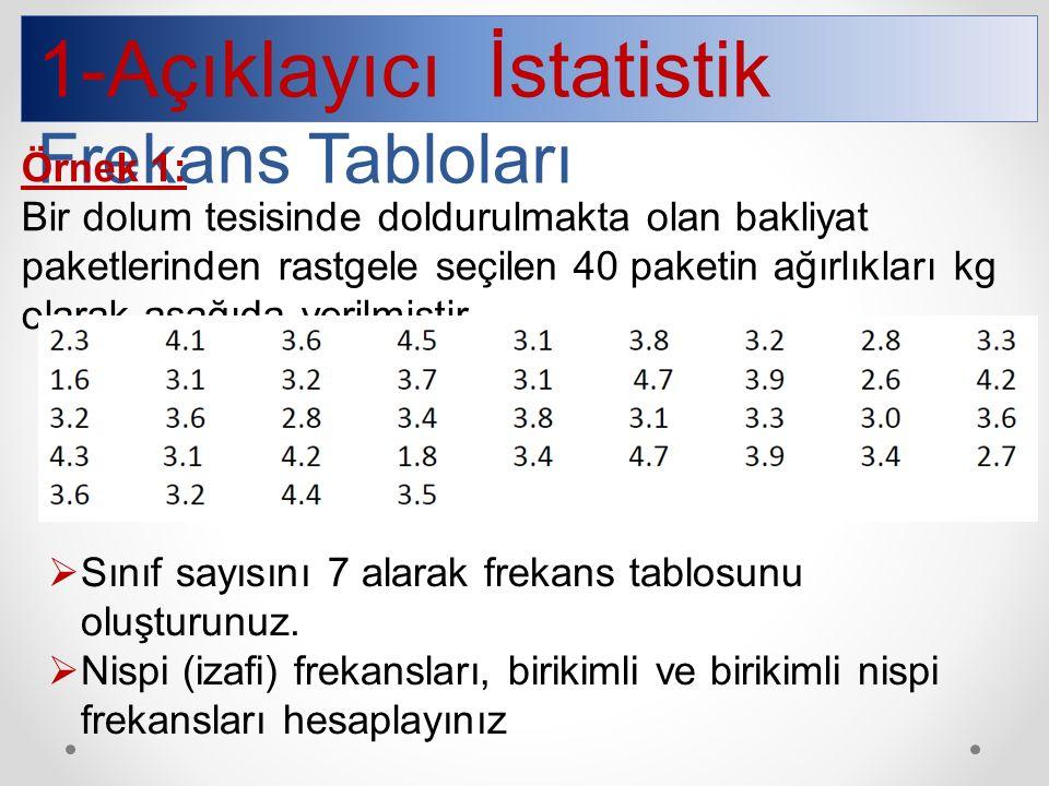 1-Açıklayıcı İstatistik Frekans Tabloları Örnek 1: Bir dolum tesisinde doldurulmakta olan bakliyat paketlerinden rastgele seçilen 40 paketin ağırlıkları kg olarak aşağıda verilmiştir.