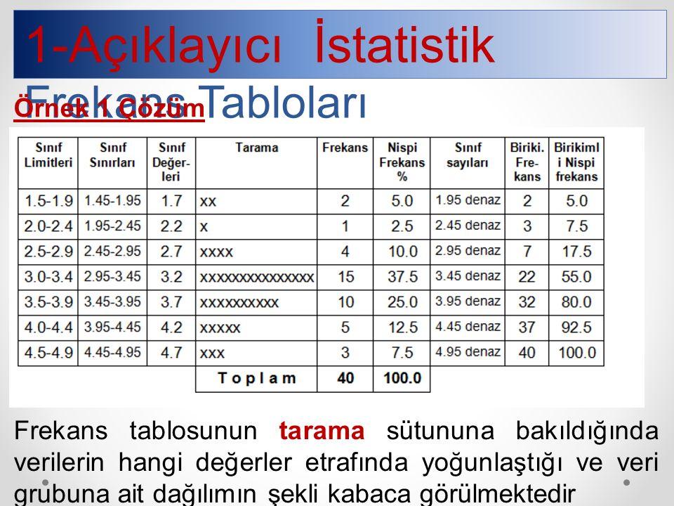 1-Açıklayıcı İstatistik Kaynaklar 1- İstatistik ve Olasılık Ders Notları-Prof.