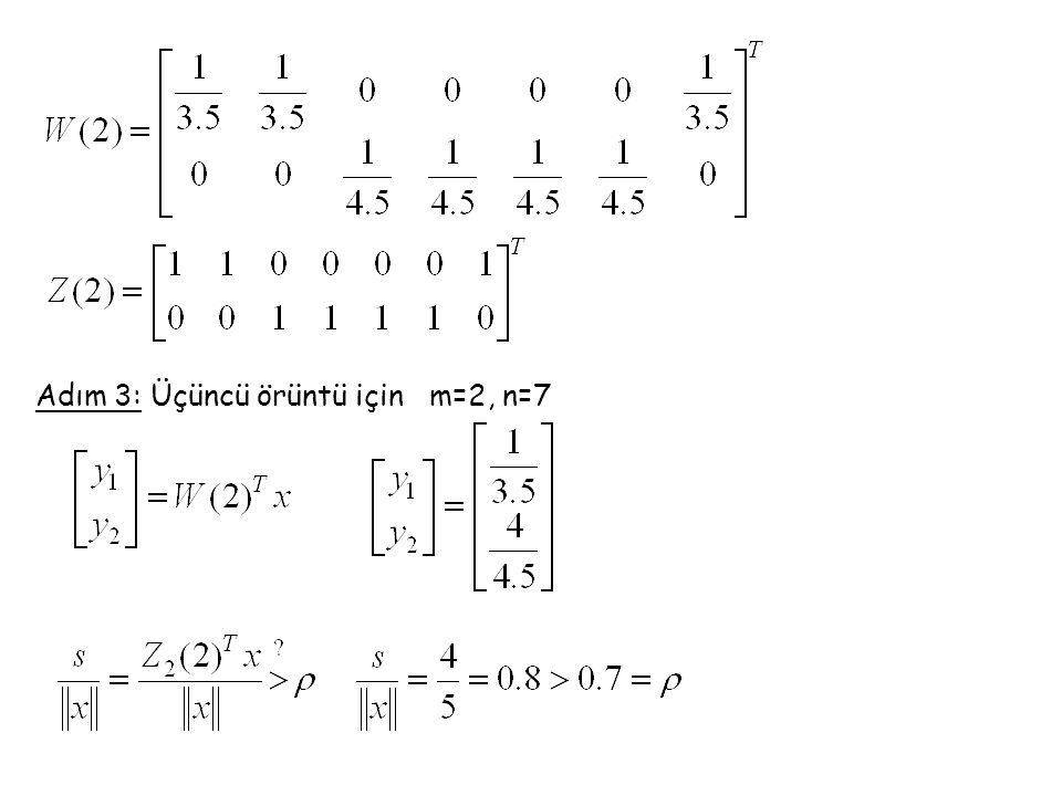 Adım 3: Üçüncü örüntü için m=2, n=7