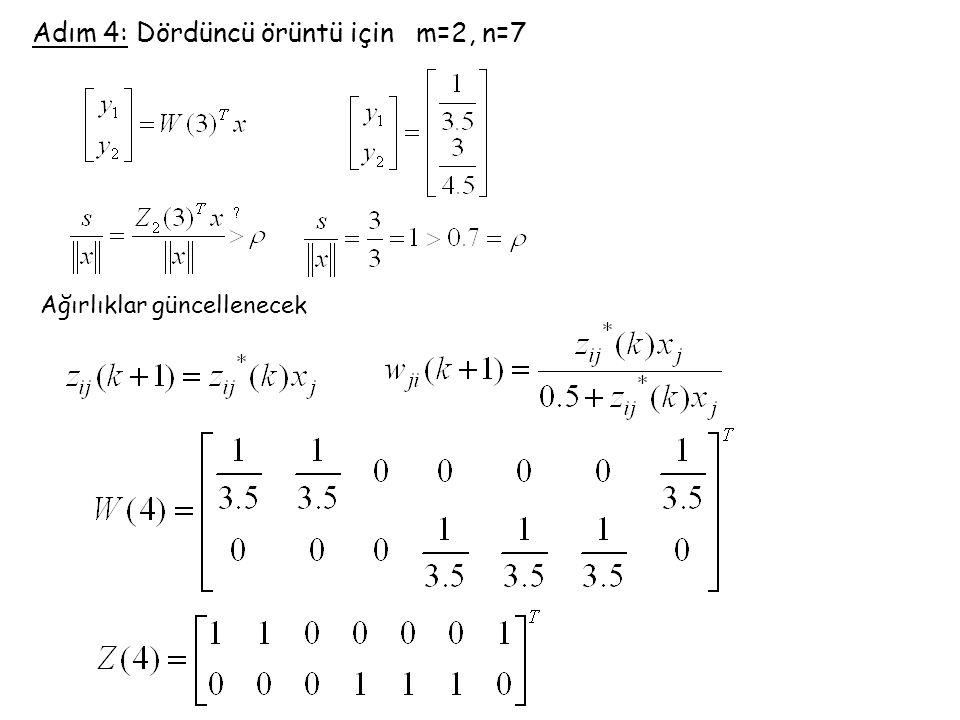 Adım 4: Dördüncü örüntü için m=2, n=7 Ağırlıklar güncellenecek