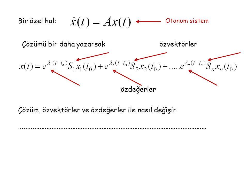 Bir özel hal: Otonom sistem Çözümü bir daha yazarsak özdeğerler özvektörler Çözüm, özvektörler ve özdeğerler ile nasıl değişir........................