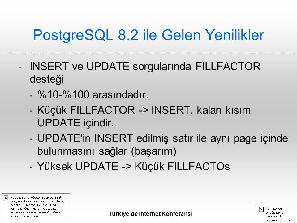 Türkiye de Internet Konferansı PostgreSQL 8.2 ile Gelen Yenilikler INSERT ve UPDATE sorgularında FILLFACTOR desteği %10-%100 arasındadır.
