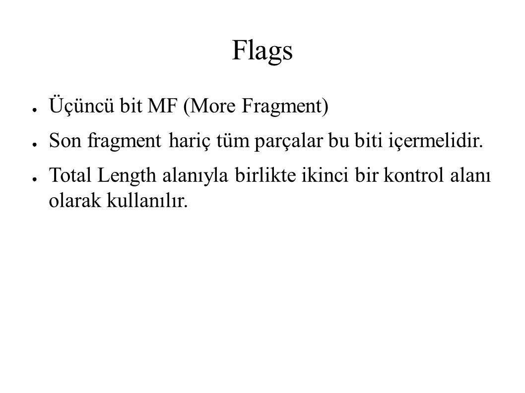 Flags ● Üçüncü bit MF (More Fragment) ● Son fragment hariç tüm parçalar bu biti içermelidir. ● Total Length alanıyla birlikte ikinci bir kontrol alanı