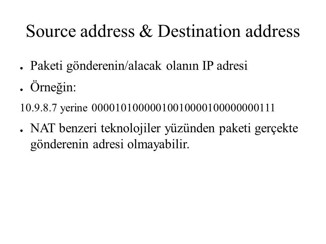 Source address & Destination address ● Paketi gönderenin/alacak olanın IP adresi ● Örneğin: 10.9.8.7 yerine 00001010000010010000100000000111 ● NAT benzeri teknolojiler yüzünden paketi gerçekte gönderenin adresi olmayabilir.