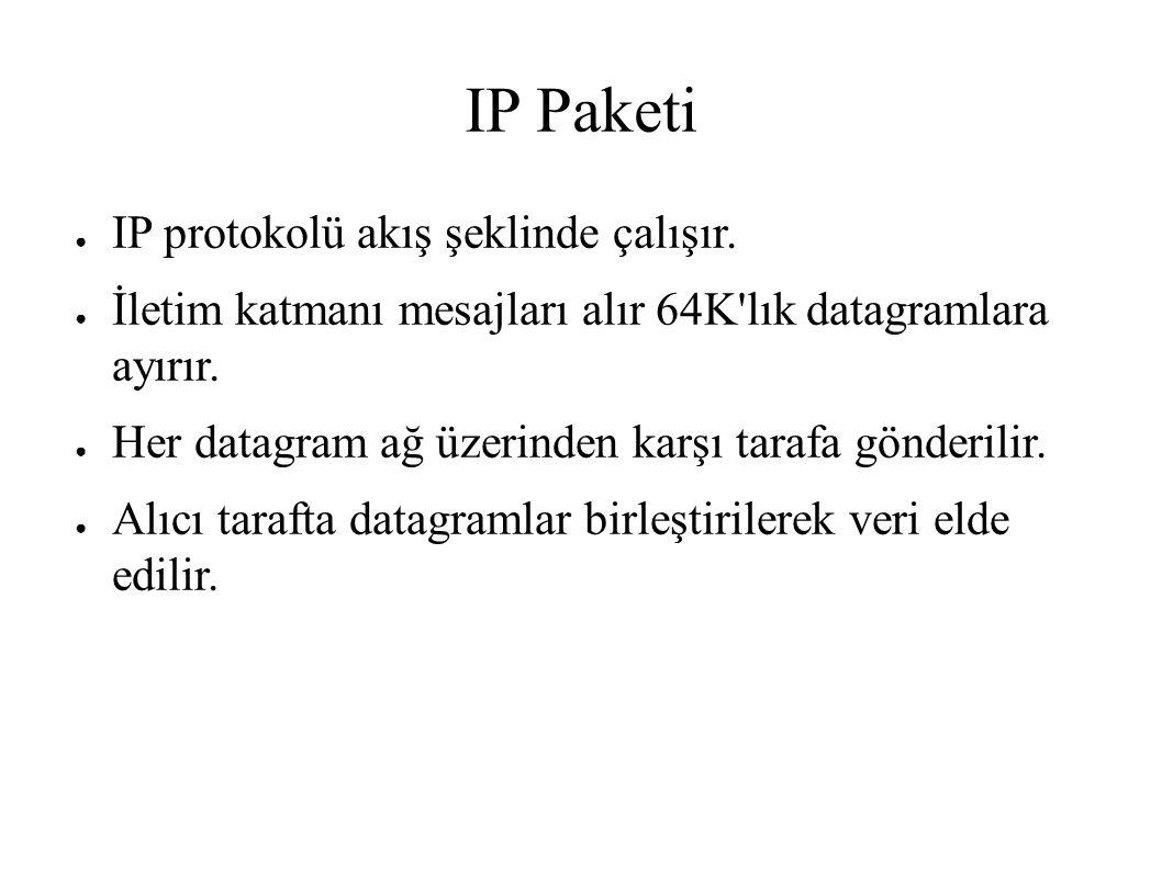 IP Paketi ● IP protokolü akış şeklinde çalışır. ● İletim katmanı mesajları alır 64K'lık datagramlara ayırır. ● Her datagram ağ üzerinden karşı tarafa