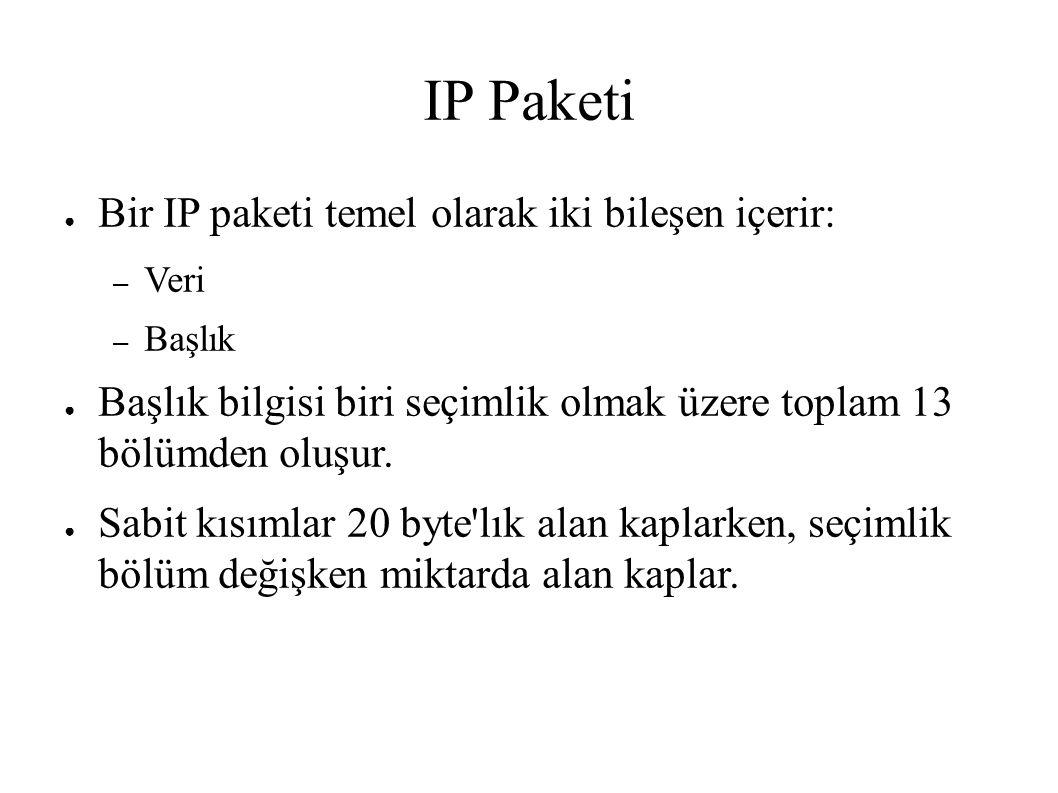 IP Paketi ● Bir IP paketi temel olarak iki bileşen içerir: – Veri – Başlık ● Başlık bilgisi biri seçimlik olmak üzere toplam 13 bölümden oluşur. ● Sab