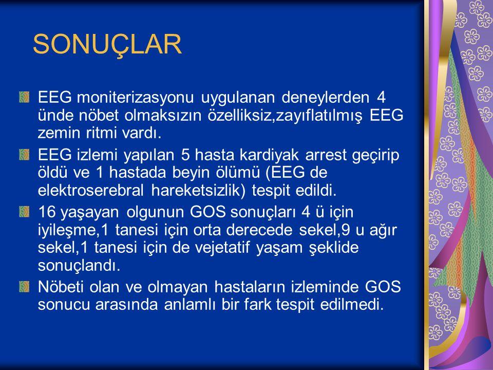 SONUÇLAR EEG moniterizasyonu uygulanan deneylerden 4 ünde nöbet olmaksızın özelliksiz,zayıflatılmış EEG zemin ritmi vardı. EEG izlemi yapılan 5 hasta