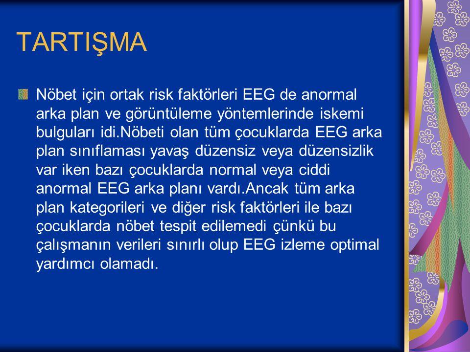 TARTIŞMA Nöbet için ortak risk faktörleri EEG de anormal arka plan ve görüntüleme yöntemlerinde iskemi bulguları idi.Nöbeti olan tüm çocuklarda EEG arka plan sınıflaması yavaş düzensiz veya düzensizlik var iken bazı çocuklarda normal veya ciddi anormal EEG arka planı vardı.Ancak tüm arka plan kategorileri ve diğer risk faktörleri ile bazı çocuklarda nöbet tespit edilemedi çünkü bu çalışmanın verileri sınırlı olup EEG izleme optimal yardımcı olamadı.