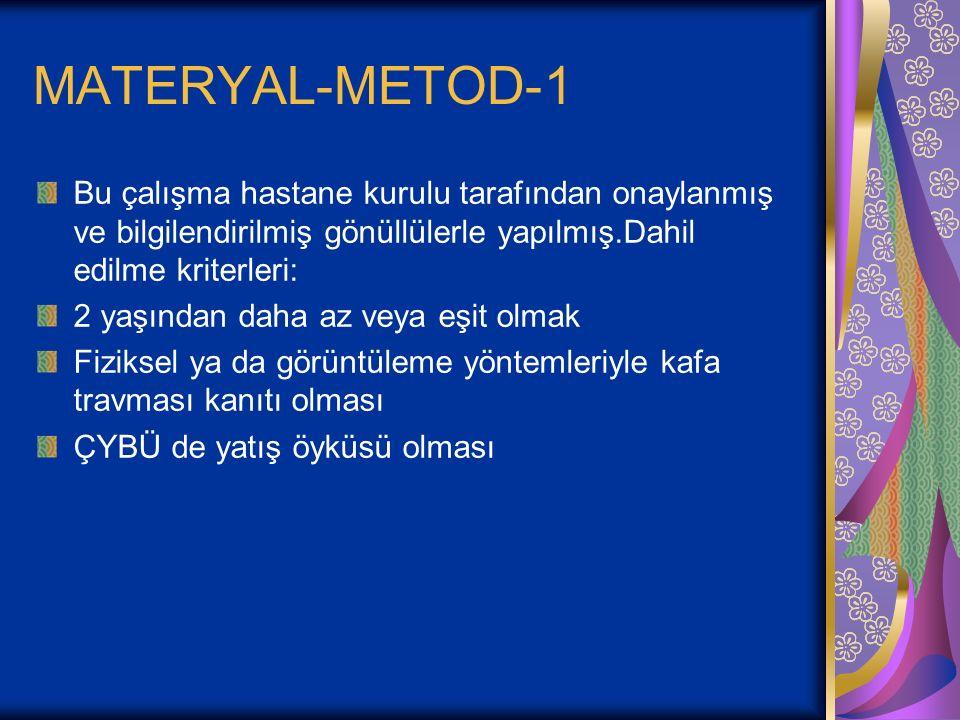 MATERYAL-METOD-1 Bu çalışma hastane kurulu tarafından onaylanmış ve bilgilendirilmiş gönüllülerle yapılmış.Dahil edilme kriterleri: 2 yaşından daha az