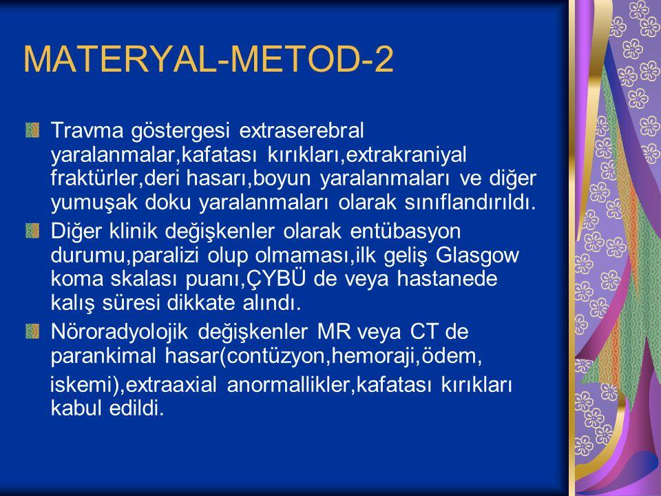 MATERYAL-METOD-2 Travma göstergesi extraserebral yaralanmalar,kafatası kırıkları,extrakraniyal fraktürler,deri hasarı,boyun yaralanmaları ve diğer yumuşak doku yaralanmaları olarak sınıflandırıldı.