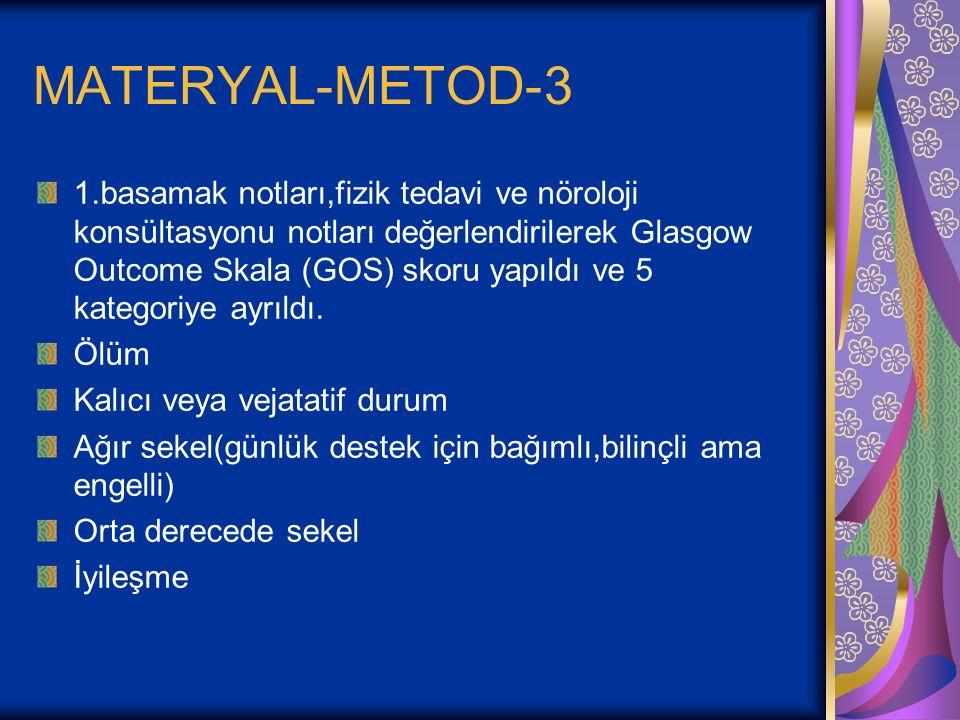 MATERYAL-METOD-3 1.basamak notları,fizik tedavi ve nöroloji konsültasyonu notları değerlendirilerek Glasgow Outcome Skala (GOS) skoru yapıldı ve 5 kategoriye ayrıldı.