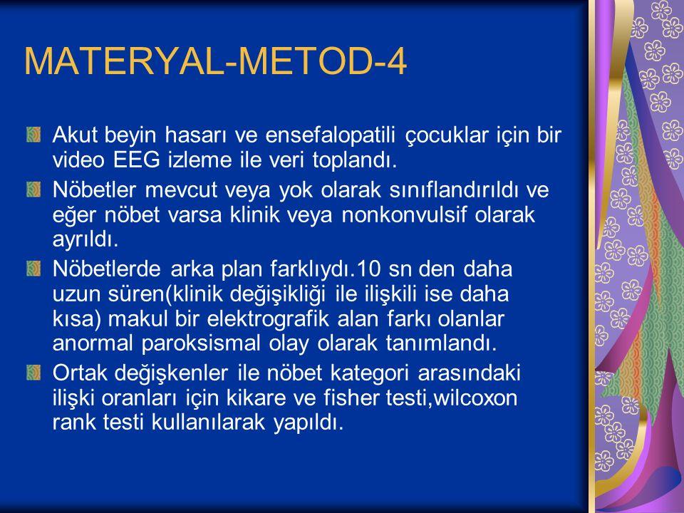 MATERYAL-METOD-4 Akut beyin hasarı ve ensefalopatili çocuklar için bir video EEG izleme ile veri toplandı. Nöbetler mevcut veya yok olarak sınıflandır
