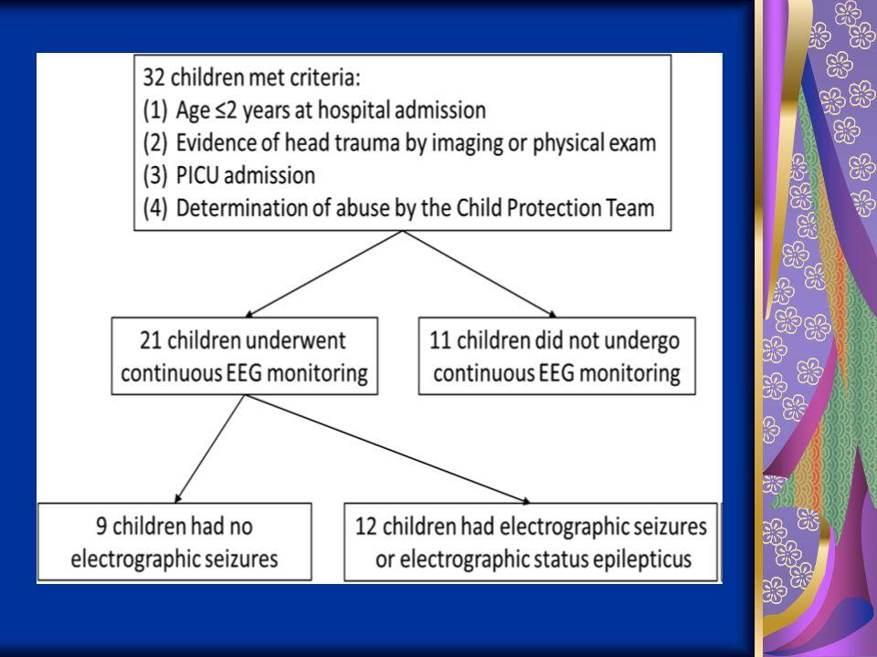 TARTIŞMA 44 kafa travmalı hasta ile yapılan başka bir çalışmada ortalama yaşı 3 olan 33 hastanın erken posttravmatik nöbet gelişimi ile travmanın şiddeti arasında belirgin bir ilişki olduğunu göstermiştir.
