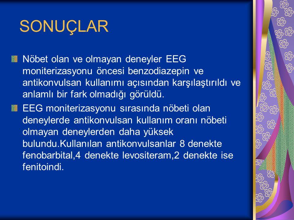 SONUÇLAR Nöbet olan ve olmayan deneyler EEG moniterizasyonu öncesi benzodiazepin ve antikonvulsan kullanımı açısından karşılaştırıldı ve anlamlı bir fark olmadığı görüldü.