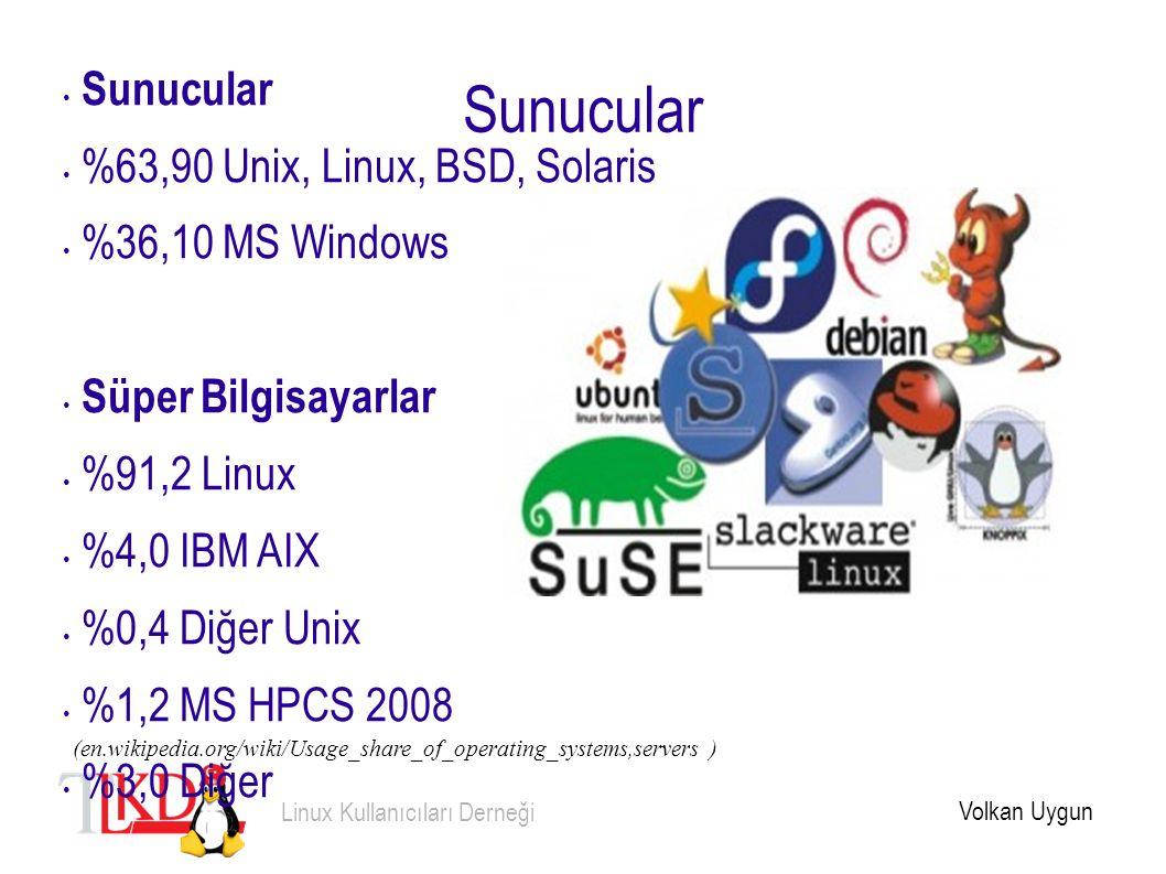 Sunucular Volkan Uygun Linux Kullanıcıları Derneği (en.wikipedia.org/wiki/Usage_share_of_operating_systems,servers ) Sunucular %63,90 Unix, Linux, BSD