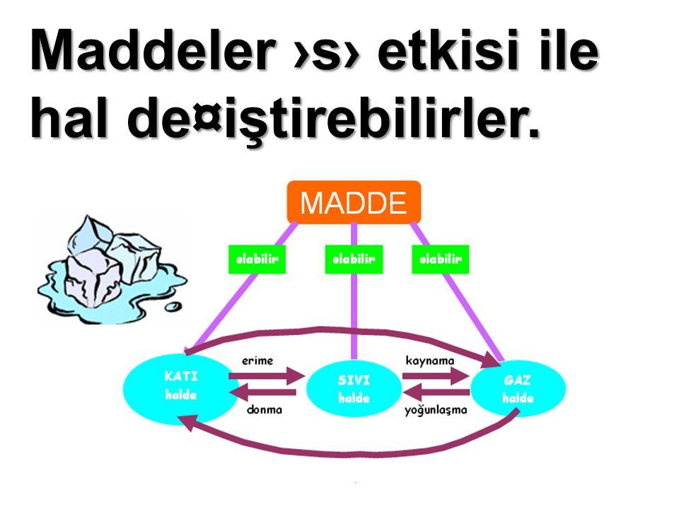 Maddeler ›s› etkisi ile hal de¤iştirebilirler.