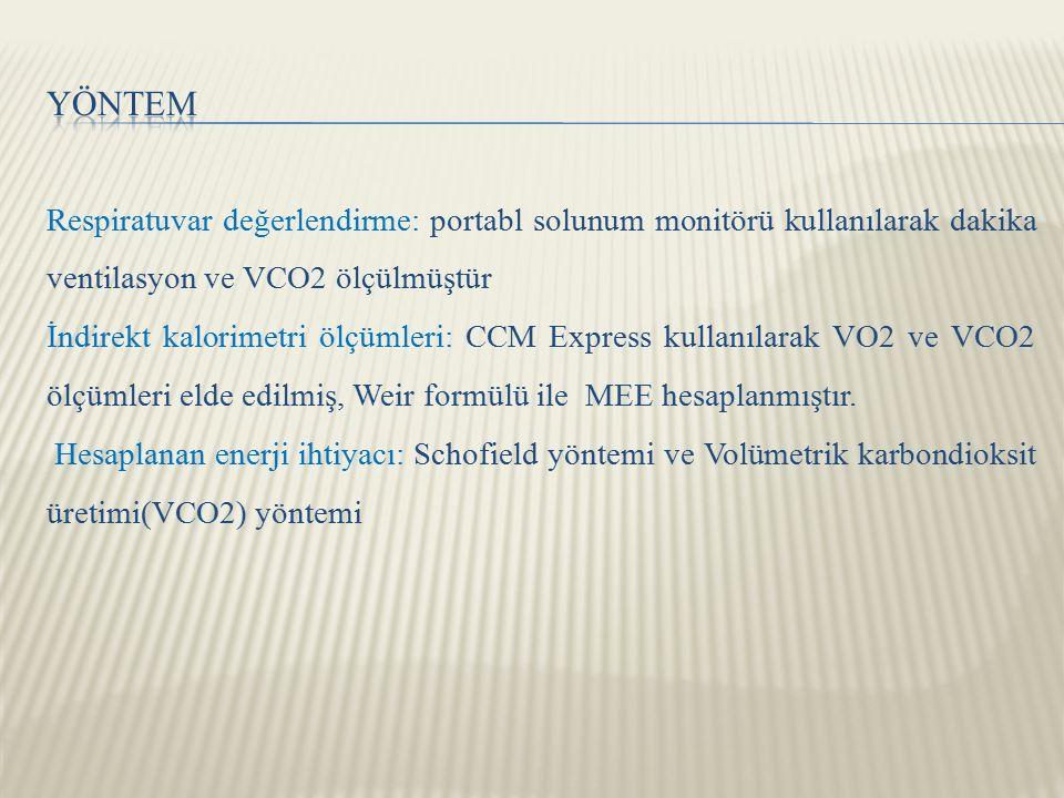 Respiratuvar değerlendirme: portabl solunum monitörü kullanılarak dakika ventilasyon ve VCO2 ölçülmüştür İndirekt kalorimetri ölçümleri: CCM Express kullanılarak VO2 ve VCO2 ölçümleri elde edilmiş, Weir formülü ile MEE hesaplanmıştır.