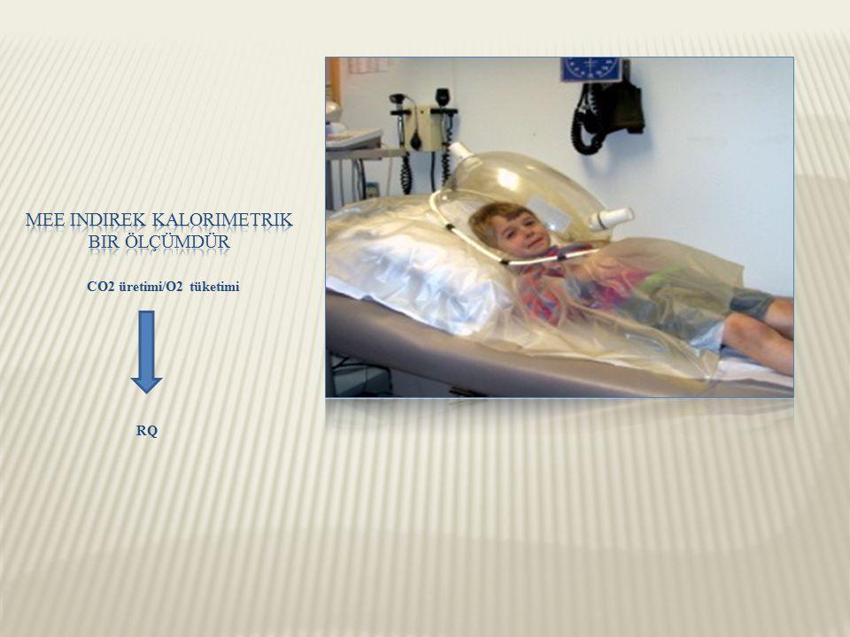 Çalışmaya alınma krıterleri: 1 ay- 17 yaş arasında günde en az 12 saat mekanik ventilasyon gerektiren hastalar(FiO2 ˂ 0,6 ve kaçak %10 dan daha az) Dışlanma krıterleri: 12 saatten daha az mv gereken hastalar, çalışmadan 24 saat öncesinde ateş, nöbet, ve/veya enfeksiyöz hastalık olması,72 saat öncesinde ventilatör ayarlarını %20 arttırmayı gerektirecek solunumsal hastalıklar