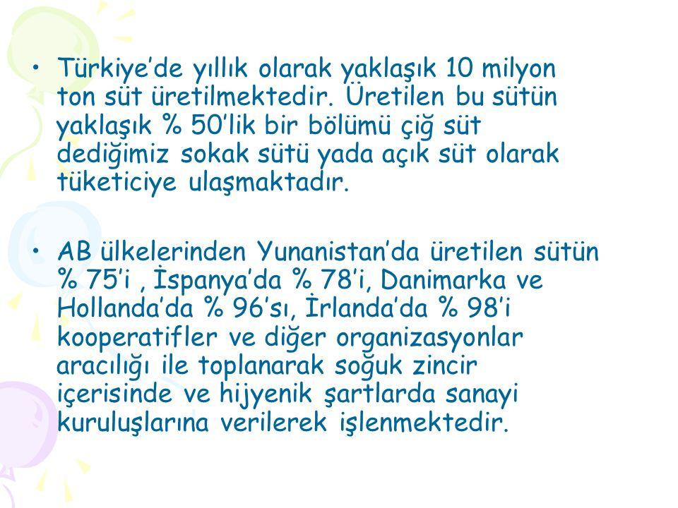 Türkiye'de yıllık olarak yaklaşık 10 milyon ton süt üretilmektedir.