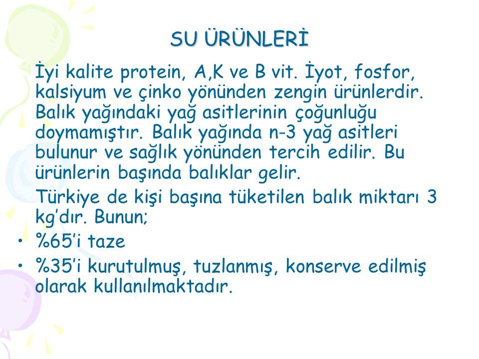 SU ÜRÜNLERİ İyi kalite protein, A,K ve B vit.