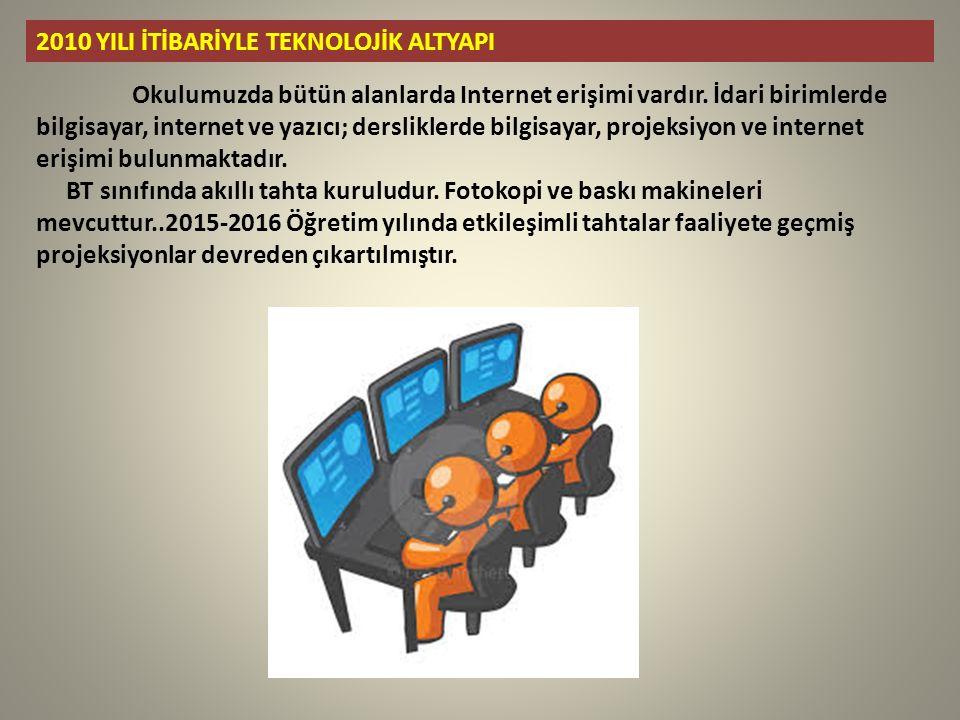 2010 YILI İTİBARİYLE TEKNOLOJİK ALTYAPI Okulumuzda bütün alanlarda Internet erişimi vardır.