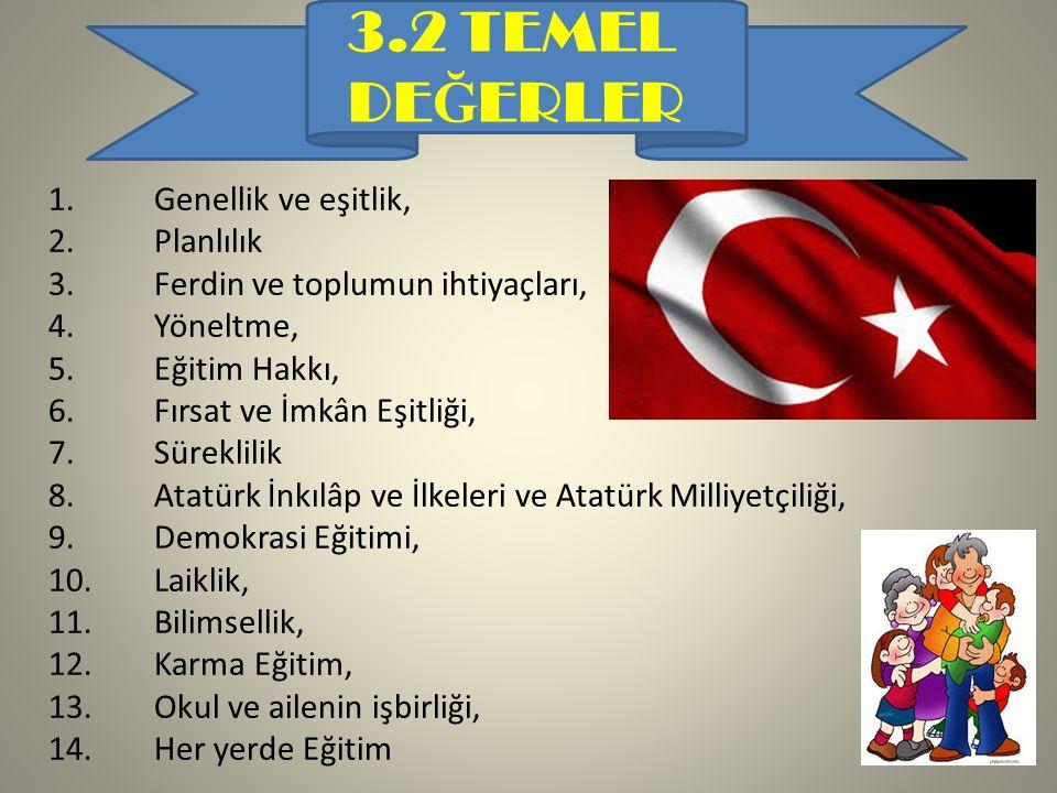 3.2 TEMEL DE Ğ ERLER 1.Genellik ve eşitlik, 2.Planlılık 3.