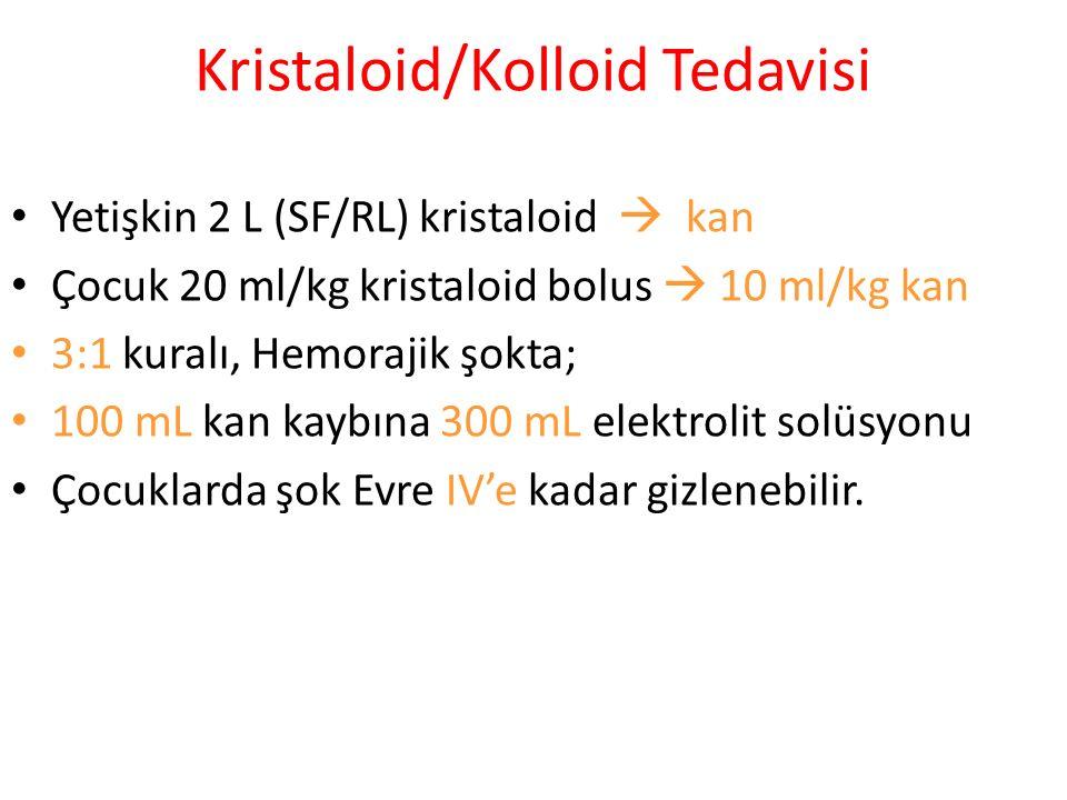 Kristaloid/Kolloid Tedavisi Yetişkin 2 L (SF/RL) kristaloid  kan Çocuk 20 ml/kg kristaloid bolus  10 ml/kg kan 3:1 kuralı, Hemorajik şokta; 100 mL kan kaybına 300 mL elektrolit solüsyonu Çocuklarda şok Evre IV'e kadar gizlenebilir.