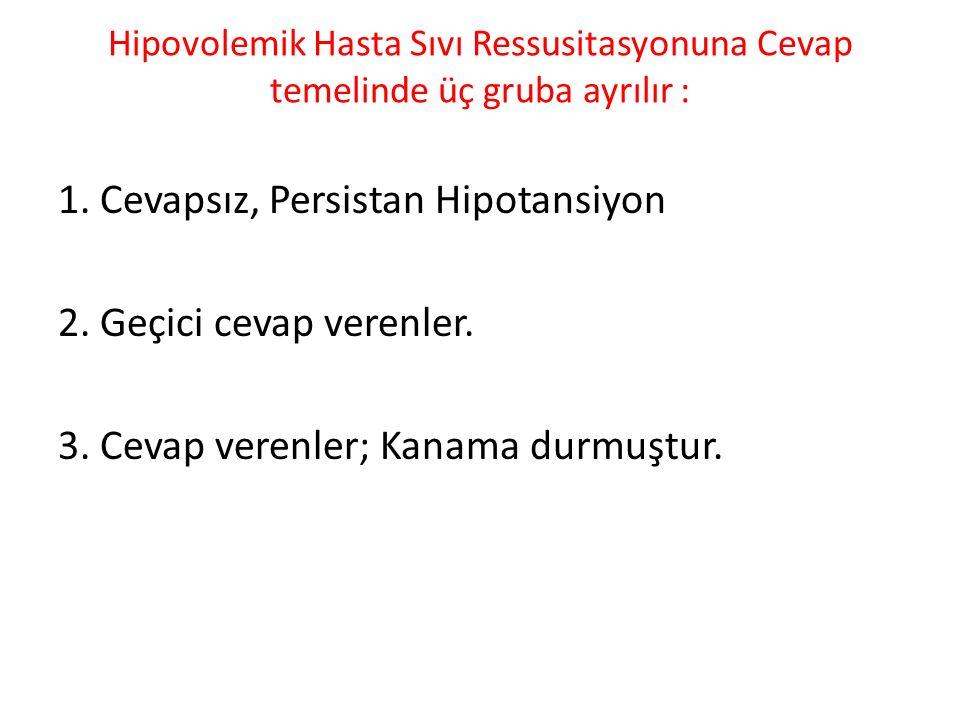 Hipovolemik Hasta Sıvı Ressusitasyonuna Cevap temelinde üç gruba ayrılır : 1. Cevapsız, Persistan Hipotansiyon 2. Geçici cevap verenler. 3. Cevap vere