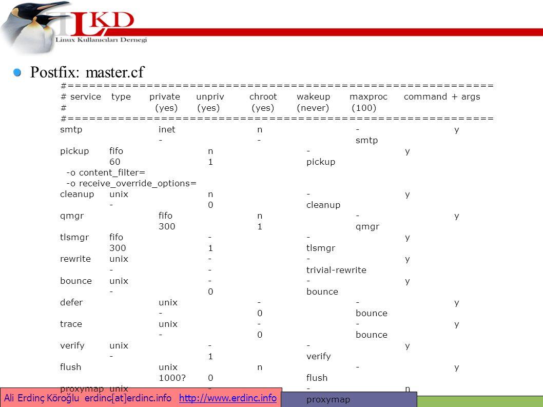 Ali Erdinç Köroğlu erdinc[at]erdinc.info http://www.erdinc.infohttp://www.erdinc.info RRDTools ile Virüs İstatistikleri..