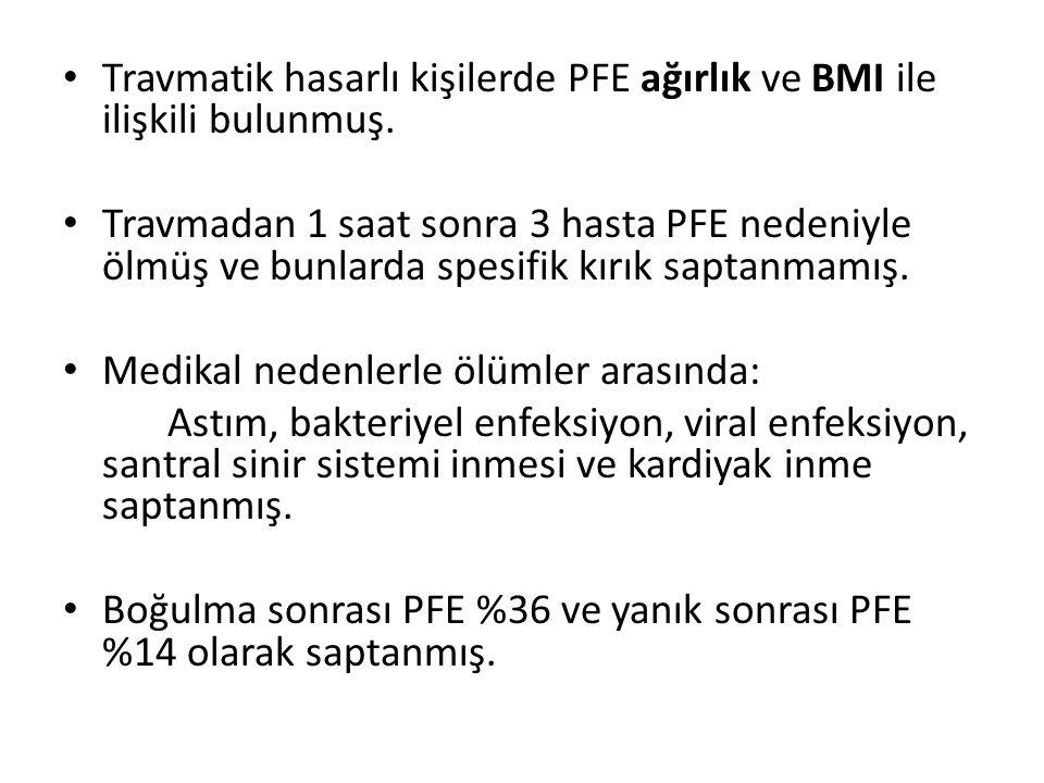 Travmatik hasarlı kişilerde PFE ağırlık ve BMI ile ilişkili bulunmuş. Travmadan 1 saat sonra 3 hasta PFE nedeniyle ölmüş ve bunlarda spesifik kırık sa
