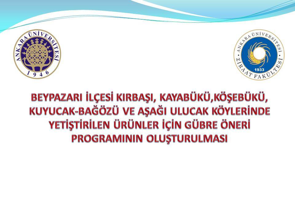 KAYNAKLAR Anonim.1992. Ankara İli Arazi Varlığı Raporu.