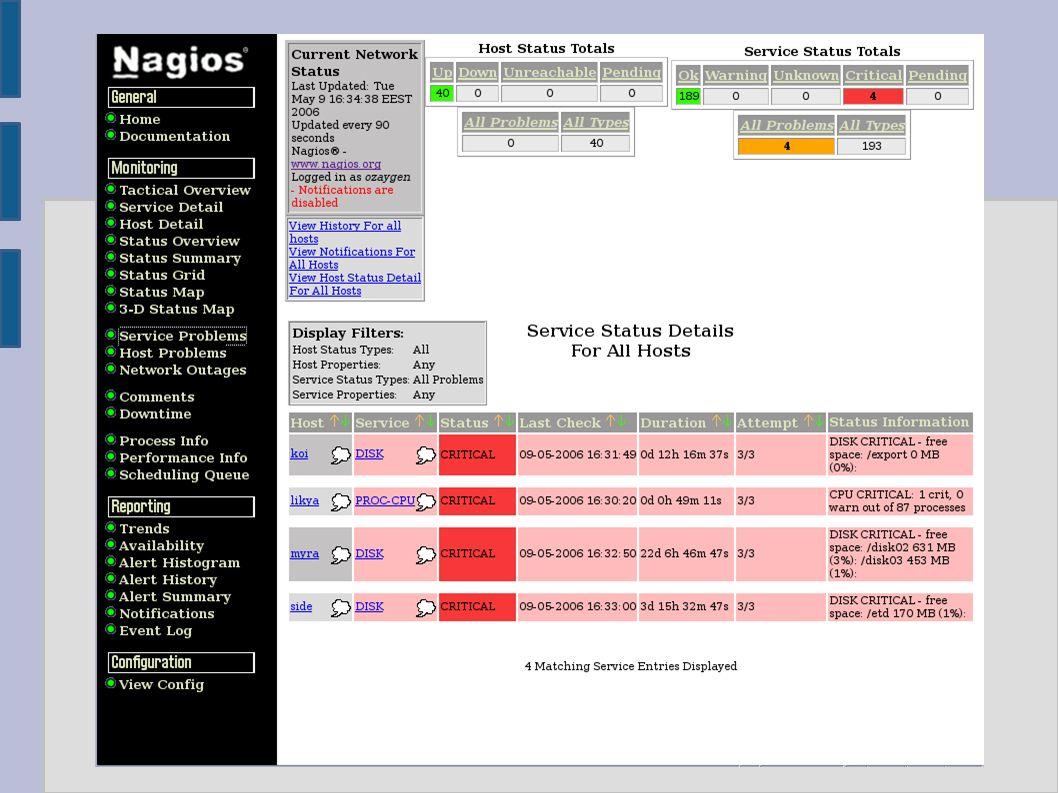 Özgür / Açık Kaynak Kodlu Sistem İzleme Araçları