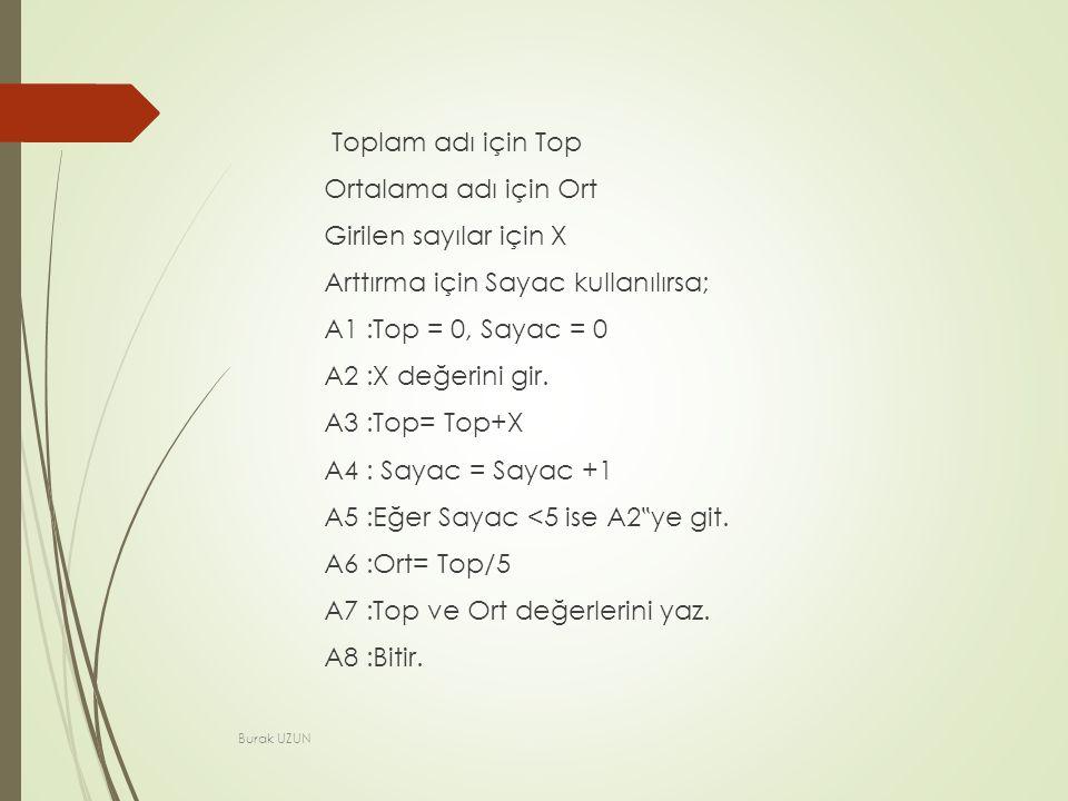 Toplam adı için Top Ortalama adı için Ort Girilen sayılar için X Arttırma için Sayac kullanılırsa; A1 :Top = 0, Sayac = 0 A2 :X değerini gir.