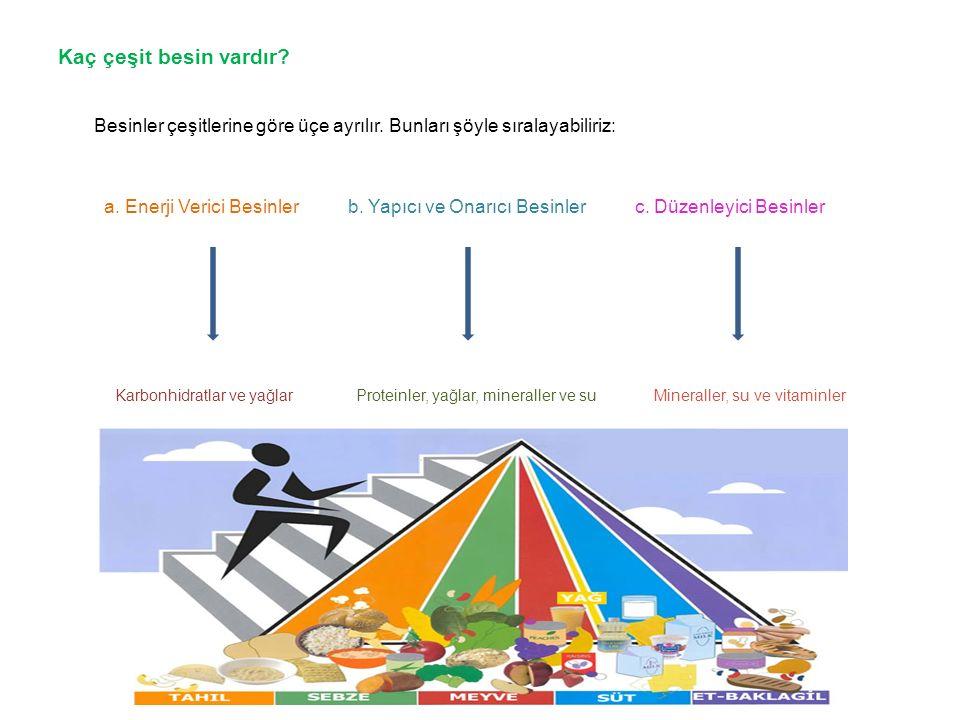 Kaç çeşit besin vardır? Besinler çeşitlerine göre üçe ayrılır. Bunları şöyle sıralayabiliriz: a. Enerji Verici Besinler b. Yapıcı ve Onarıcı Besinler