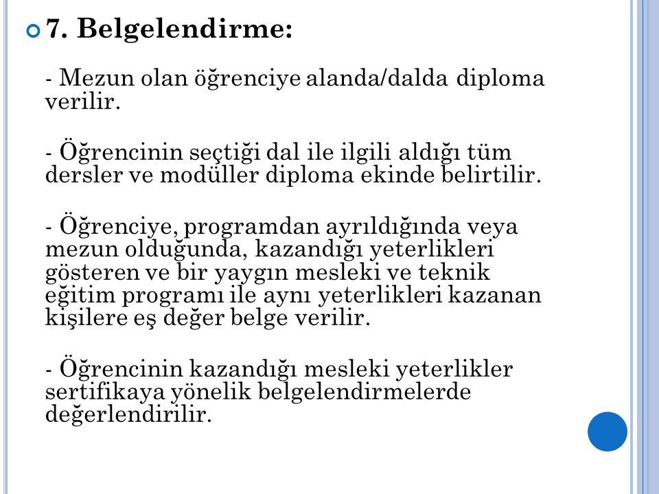 7. Belgelendirme: - Mezun olan öğrenciye alanda/dalda diploma verilir.