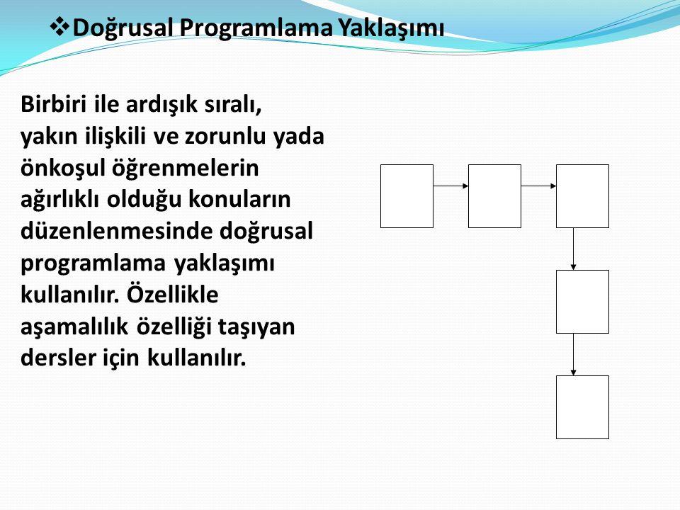  Doğrusal Programlama Yaklaşımı Birbiri ile ardışık sıralı, yakın ilişkili ve zorunlu yada önkoşul öğrenmelerin ağırlıklı olduğu konuların düzenlenmesinde doğrusal programlama yaklaşımı kullanılır.